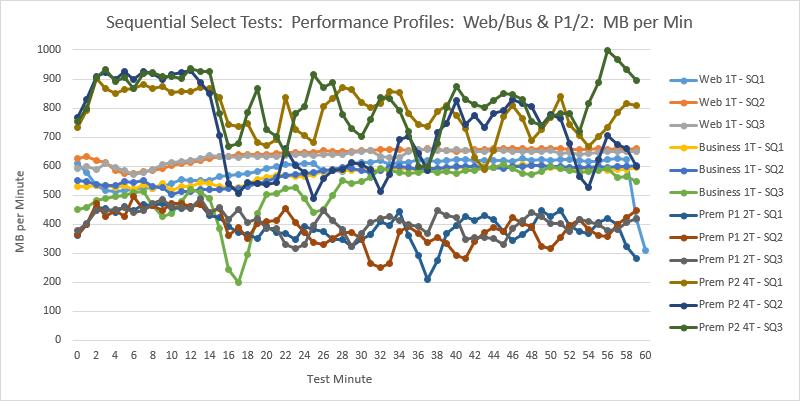 2014-07-04-SeqSel-Metrics7