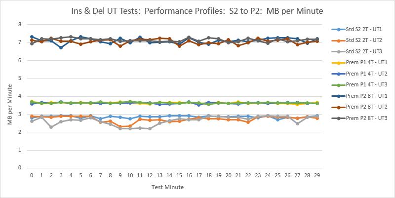 20140630-G-UT-Metrics2